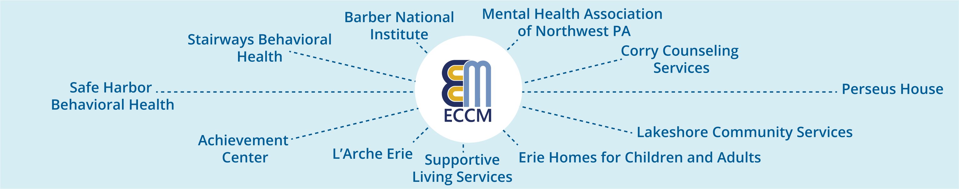 Mental Health Services NWPA - ...
